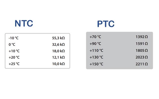 sensors specification ptc ntc